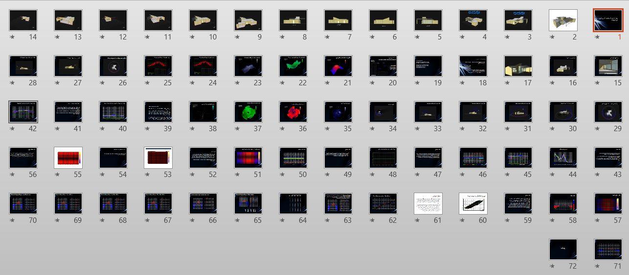تحلیل یک ویلا با نرم افزار اکوتکت