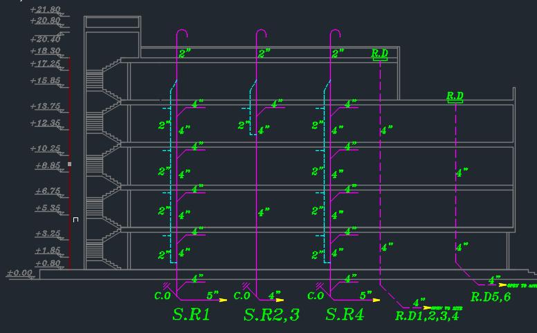مجموعه پلان های سیستم گرمایش و سرمایش